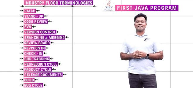 first java program