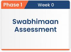 Swabhimaan Assessment